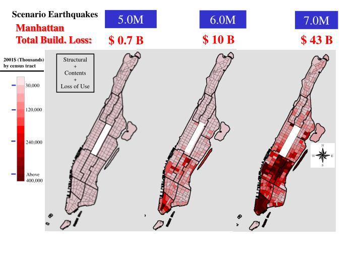 Scenario Earthquakes