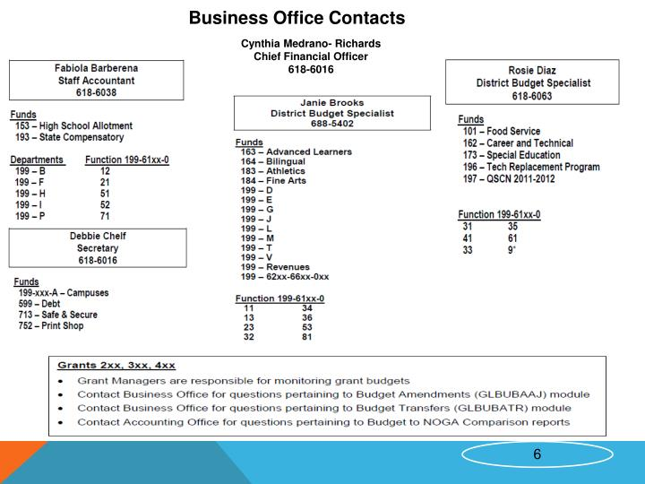 Business Office Contacts