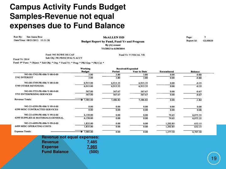 Campus Activity Funds Budget Samples-Revenue not equal expenses due to Fund Balance