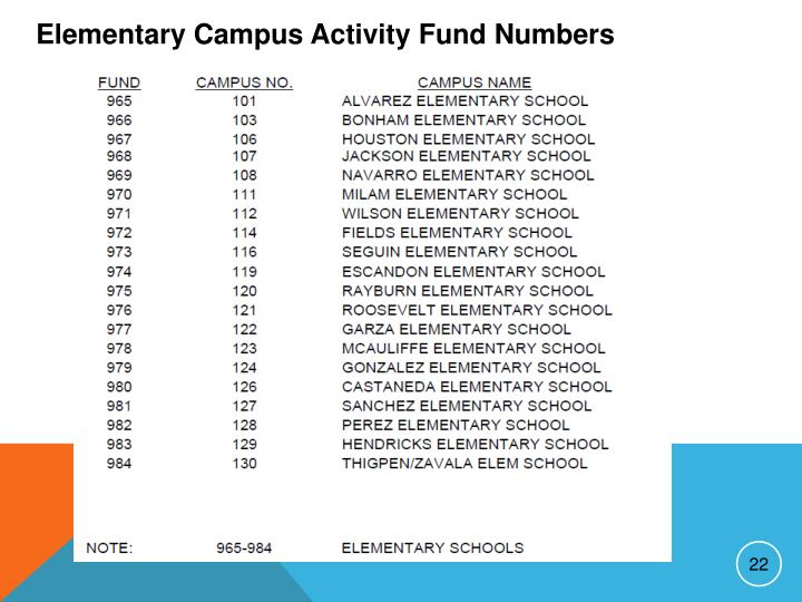 Elementary Campus Activity Fund Numbers