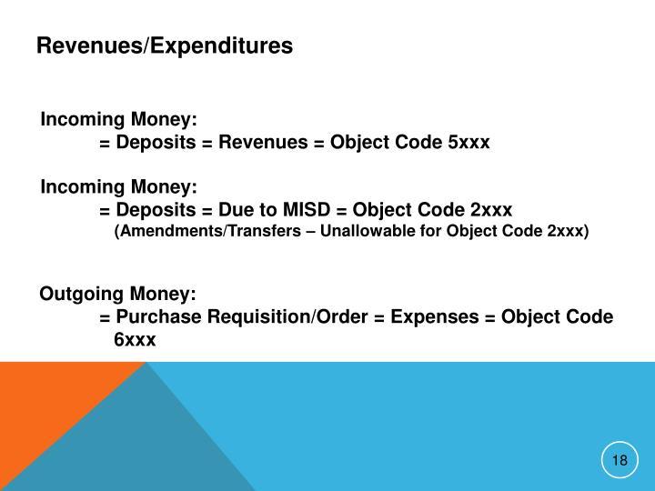 Revenues/Expenditures