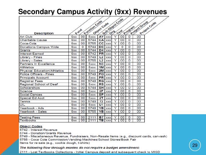 Secondary Campus Activity (9xx) Revenues