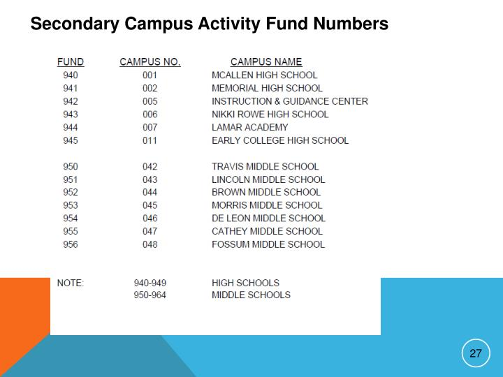 Secondary Campus Activity Fund Numbers
