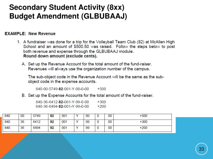 Secondary Student Activity (8xx) Budget Amendment (GLBUBAAJ)