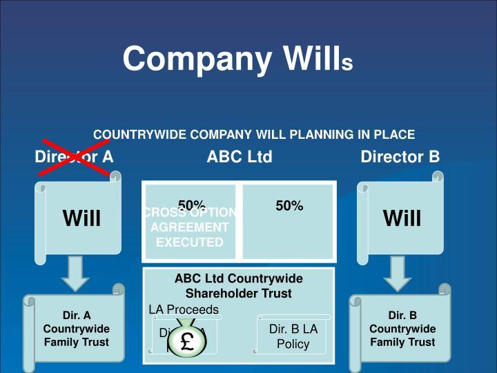 Company Will