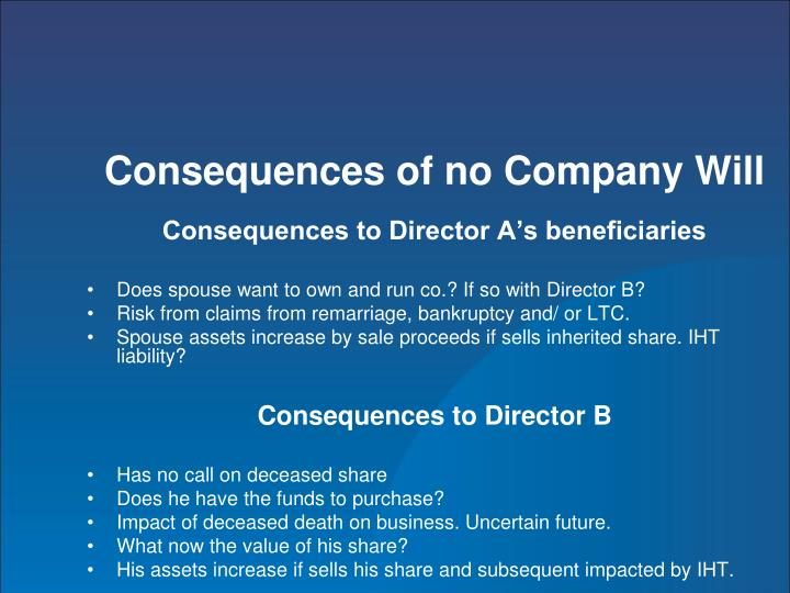 Consequences of no Company Will