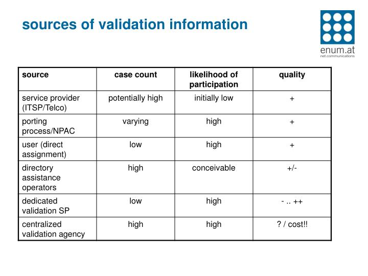 sources of validation information
