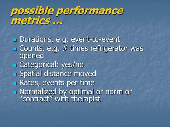 possible performance metrics …