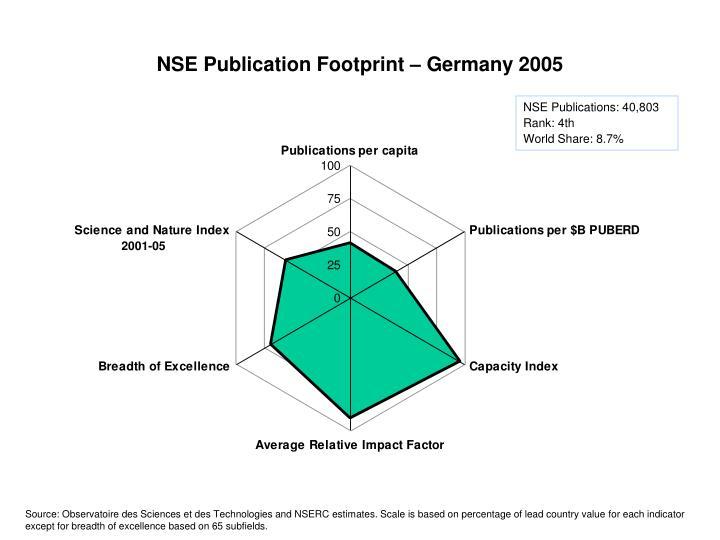 NSE Publication Footprint – Germany 2005