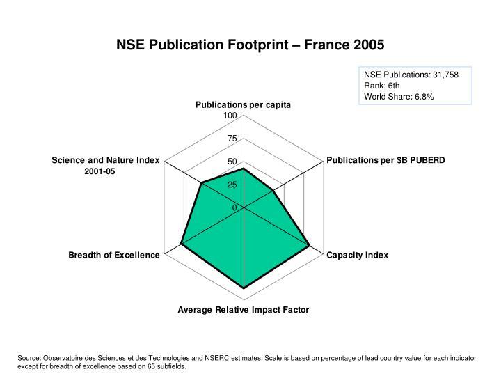 NSE Publication Footprint – France 2005