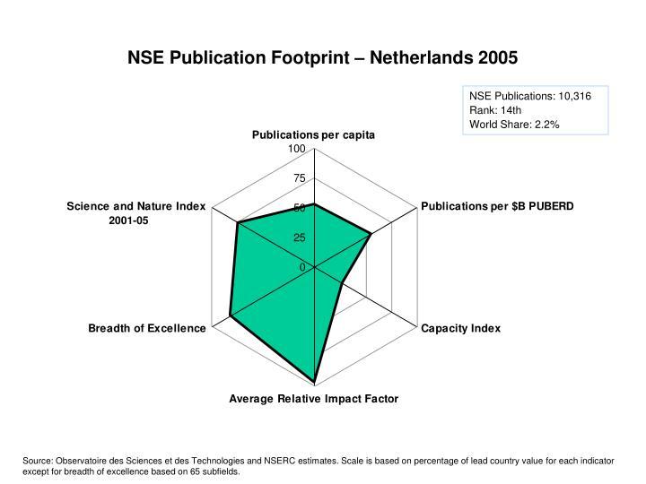 NSE Publication Footprint – Netherlands 2005