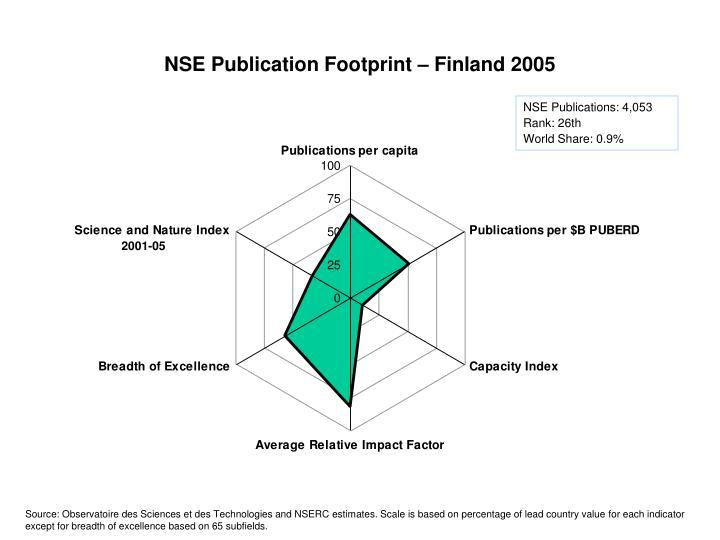 NSE Publication Footprint – Finland 2005