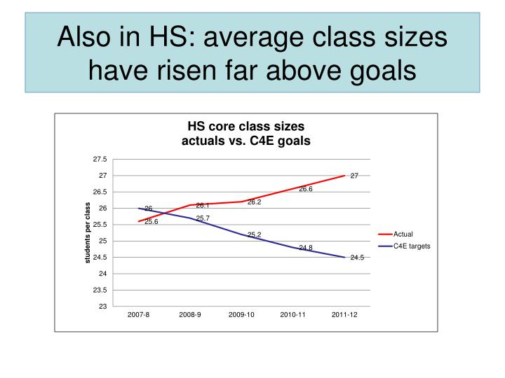 Also in HS: average class sizes
