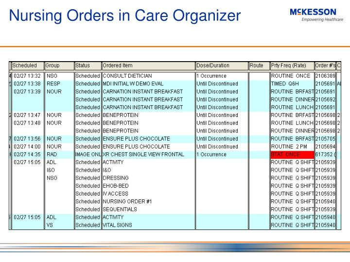 Nursing Orders in Care Organizer