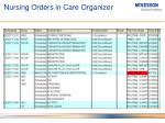 nursing orders in care organizer