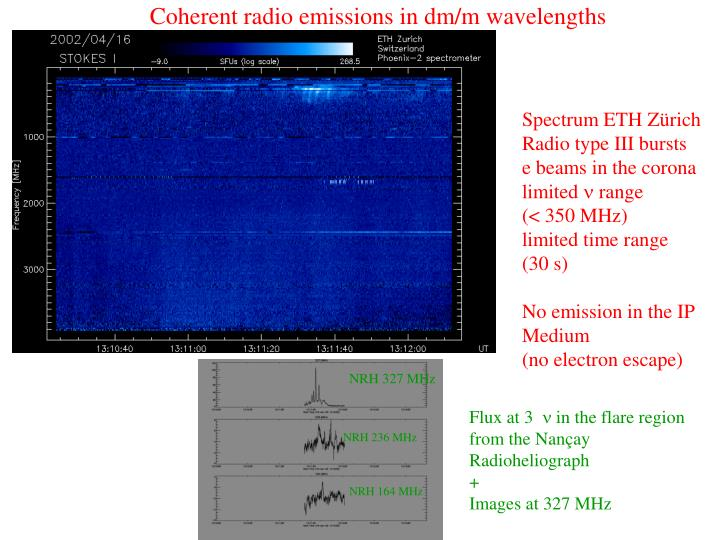 Coherent radio emissions in dm/m wavelengths