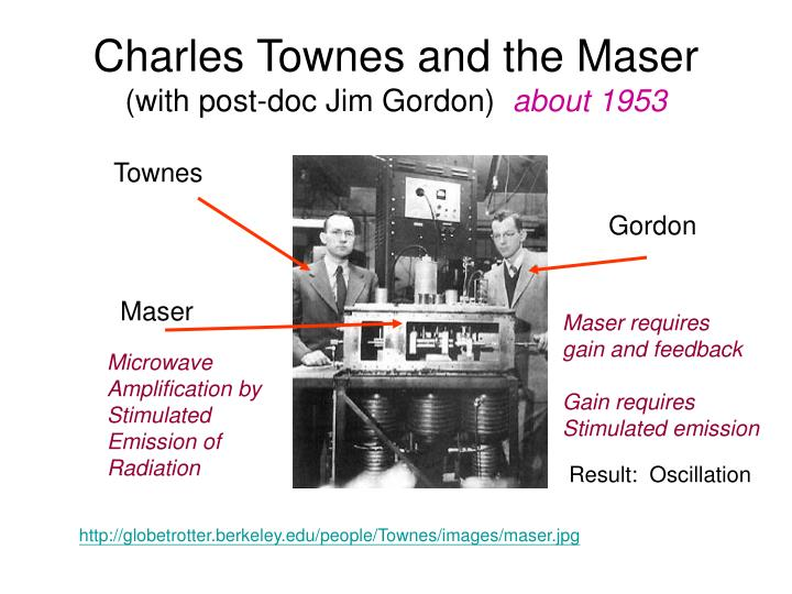 Charles Townes and the Maser