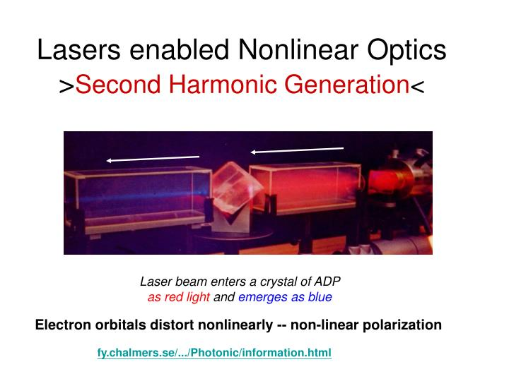 Lasers enabled Nonlinear Optics
