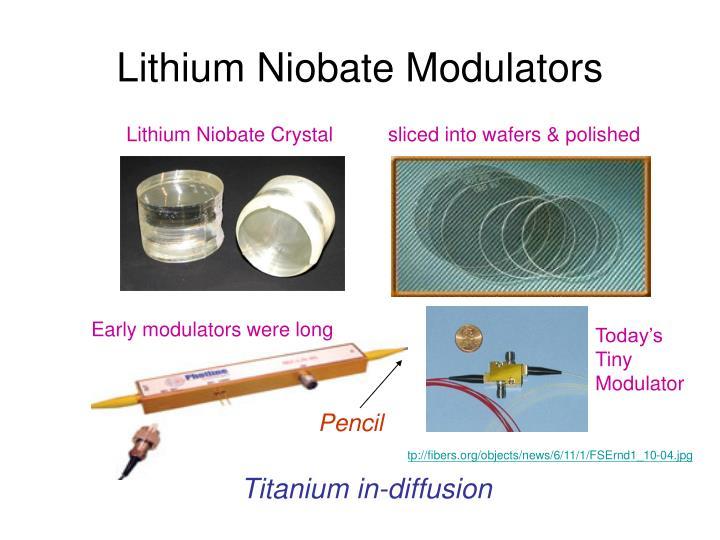 Lithium Niobate Modulators