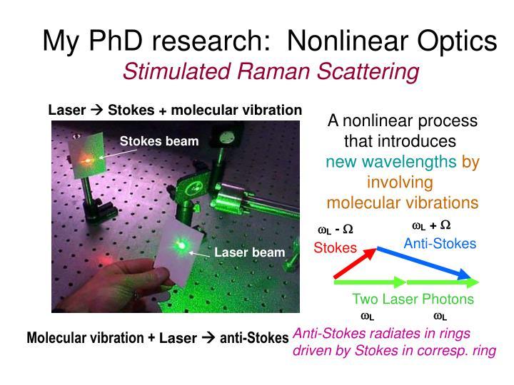 My PhD research:  Nonlinear Optics