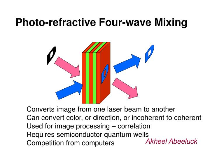 Photo-refractive Four-wave Mixing