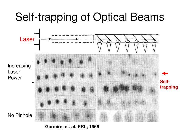 Self-trapping of Optical Beams