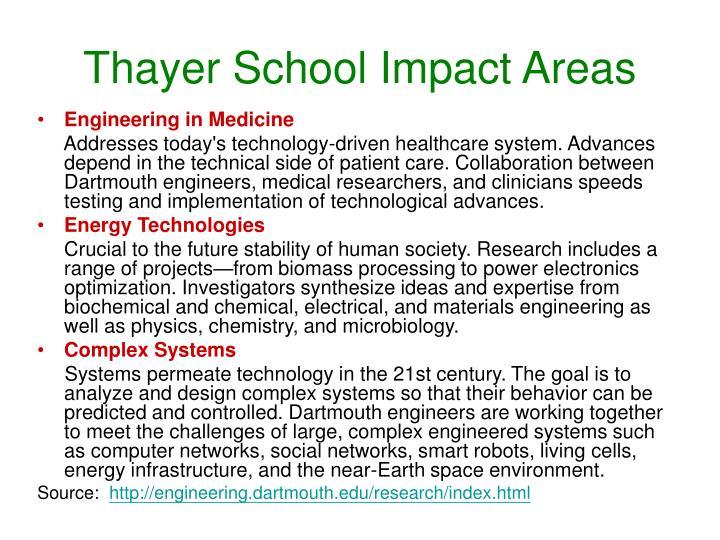 Thayer School Impact Areas