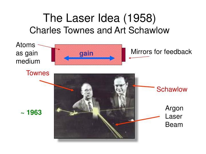 The Laser Idea (1958)