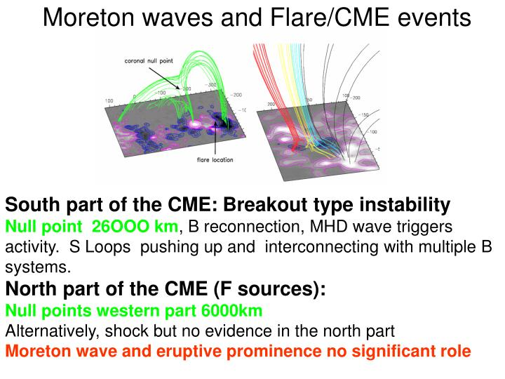 Moreton waves and Flare/CME events