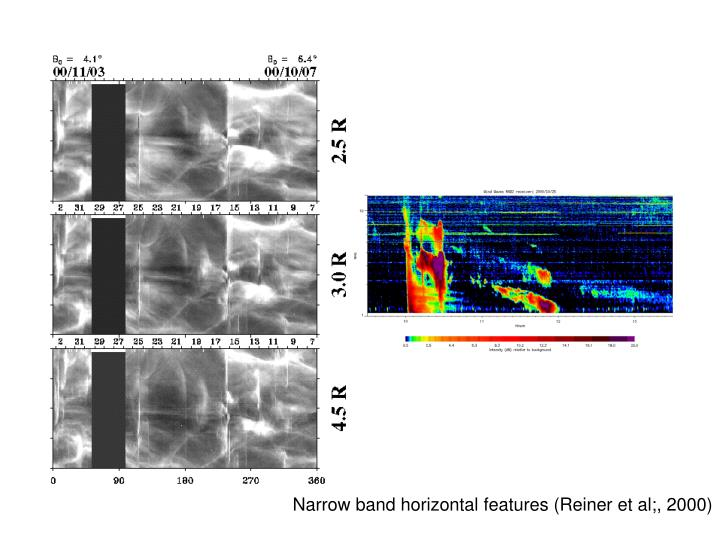 Narrow band horizontal features (Reiner et al;, 2000)