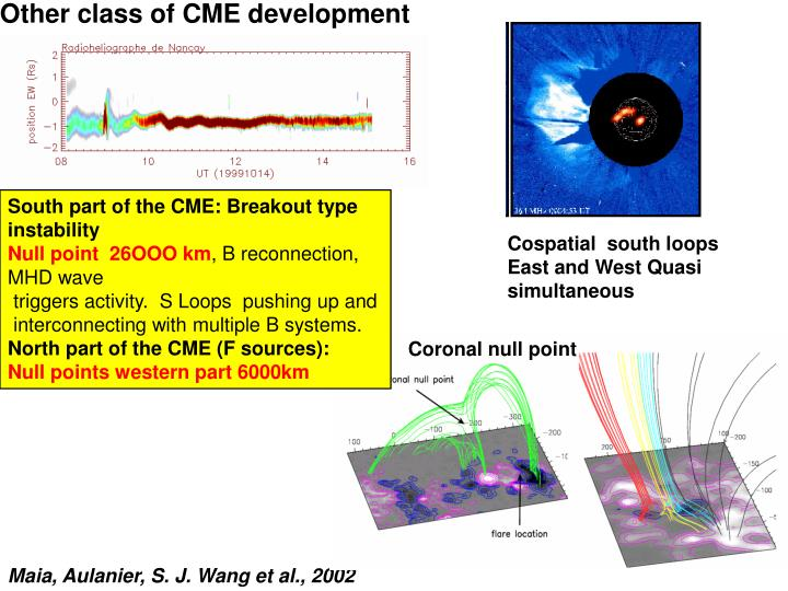 Other class of CME development