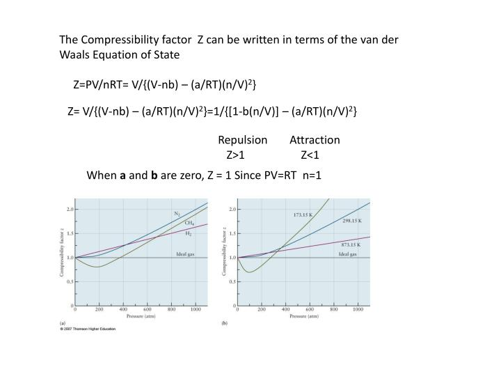 The Compressibility factor  Z can be written in terms of the van der Waals Equation of State