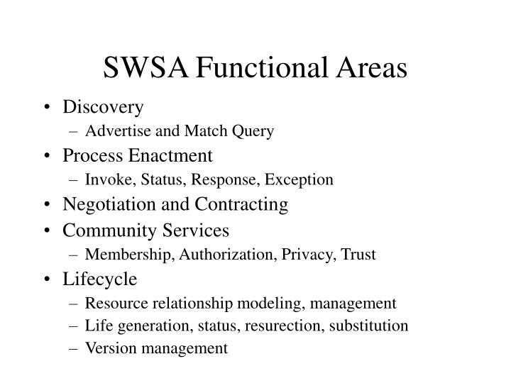 SWSA Functional Areas