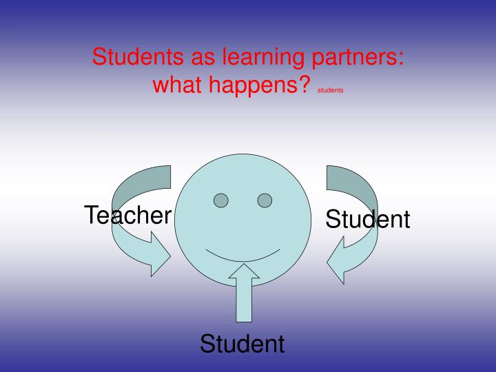 Students as learning partners:
