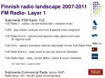 finnish radio landscape 2007 2011 fm radio layer 1