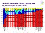 license dependent radio supply 2005 by channel according the share of music