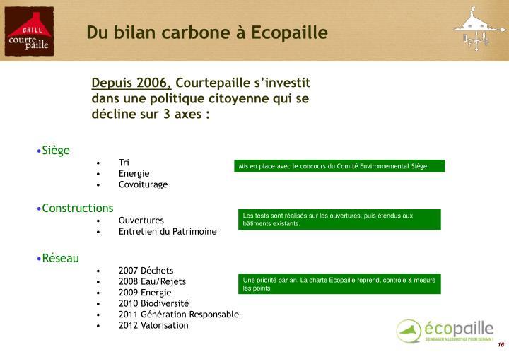 Du bilan carbone à Ecopaille