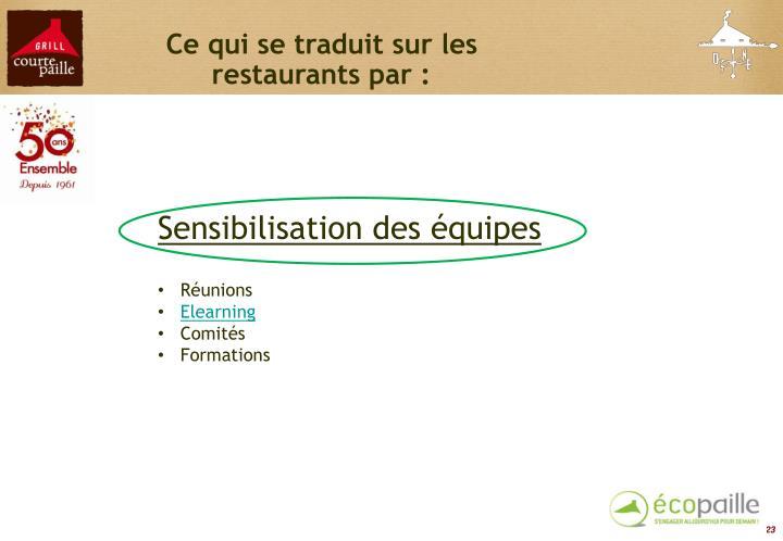 Ce qui se traduit sur les restaurants par :
