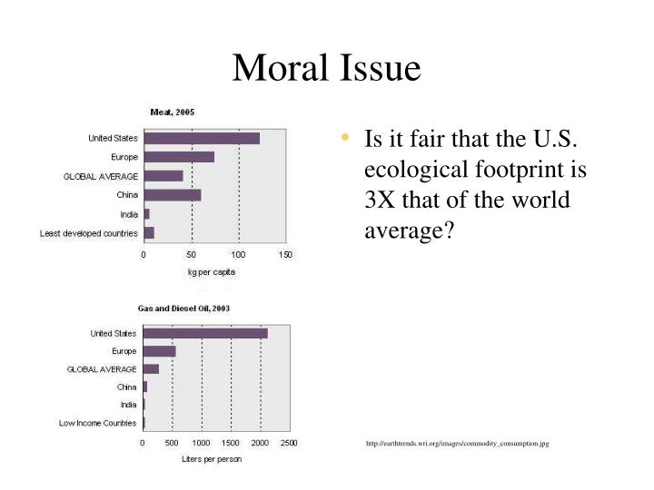 Moral Issue