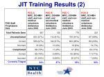 jit training results 2