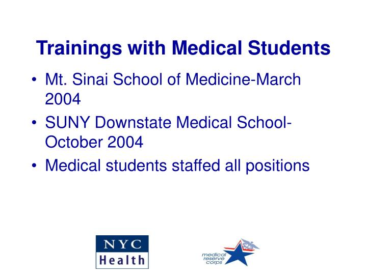 Trainings with Medical Students