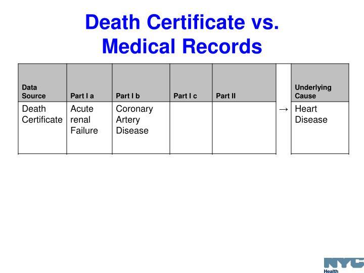 Death Certificate vs.