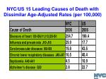 nyc us 15 leading causes of death with dissimilar age adjusted rates per 100 000