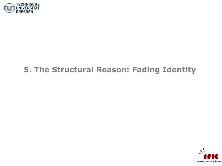 5. The Structural Reason: Fading Identity
