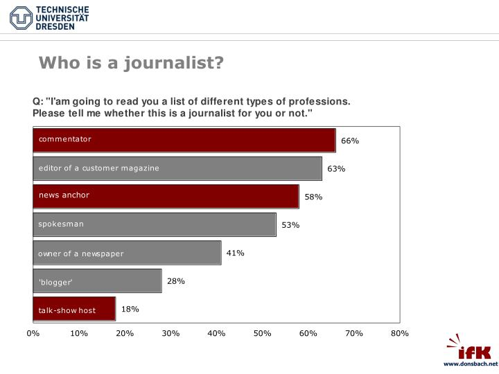 Who is a journalist?
