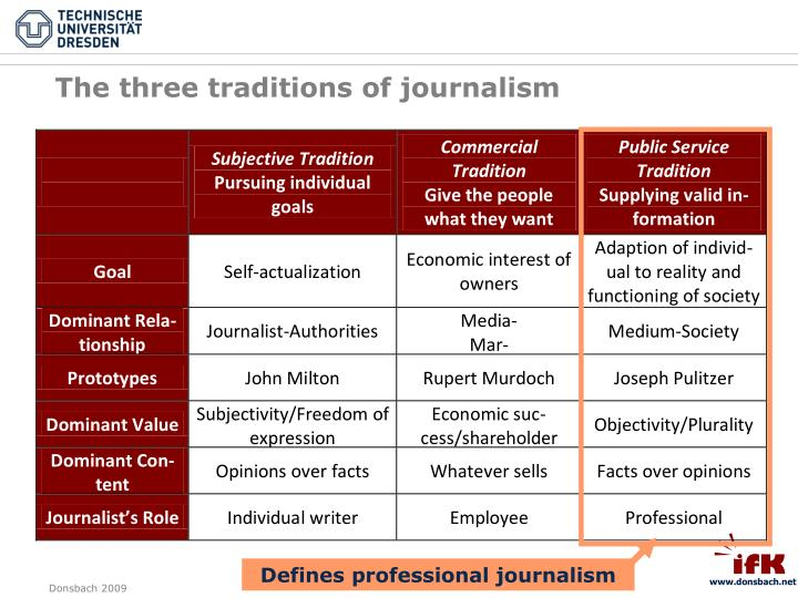 The three traditions of journalism
