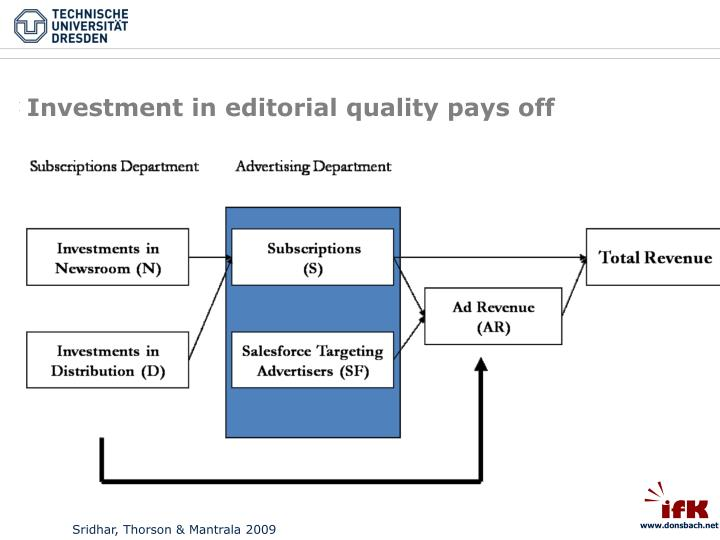 Investment in editorial quality pays off