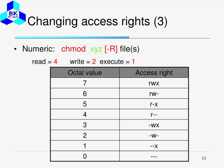 Changing access rights (3)