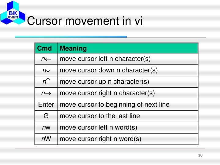 Cursor movement in vi