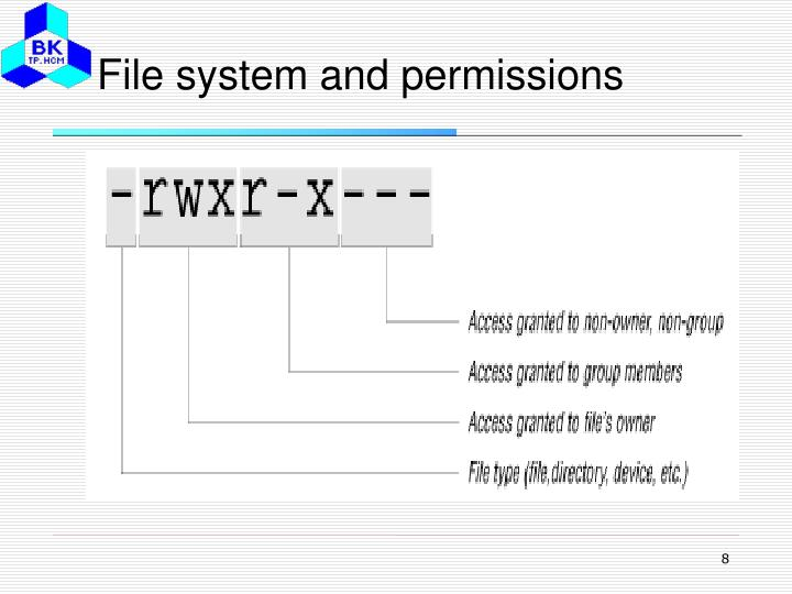 File system and permissions